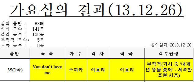 다음 달에 컴백하는 모 걸그룹 노래가사.jpg | 인스티즈