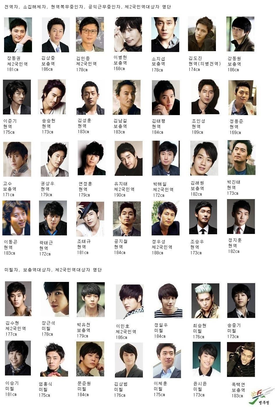 대한민국 대표미남배우들의 병역현황/키.jyp | 인스티즈